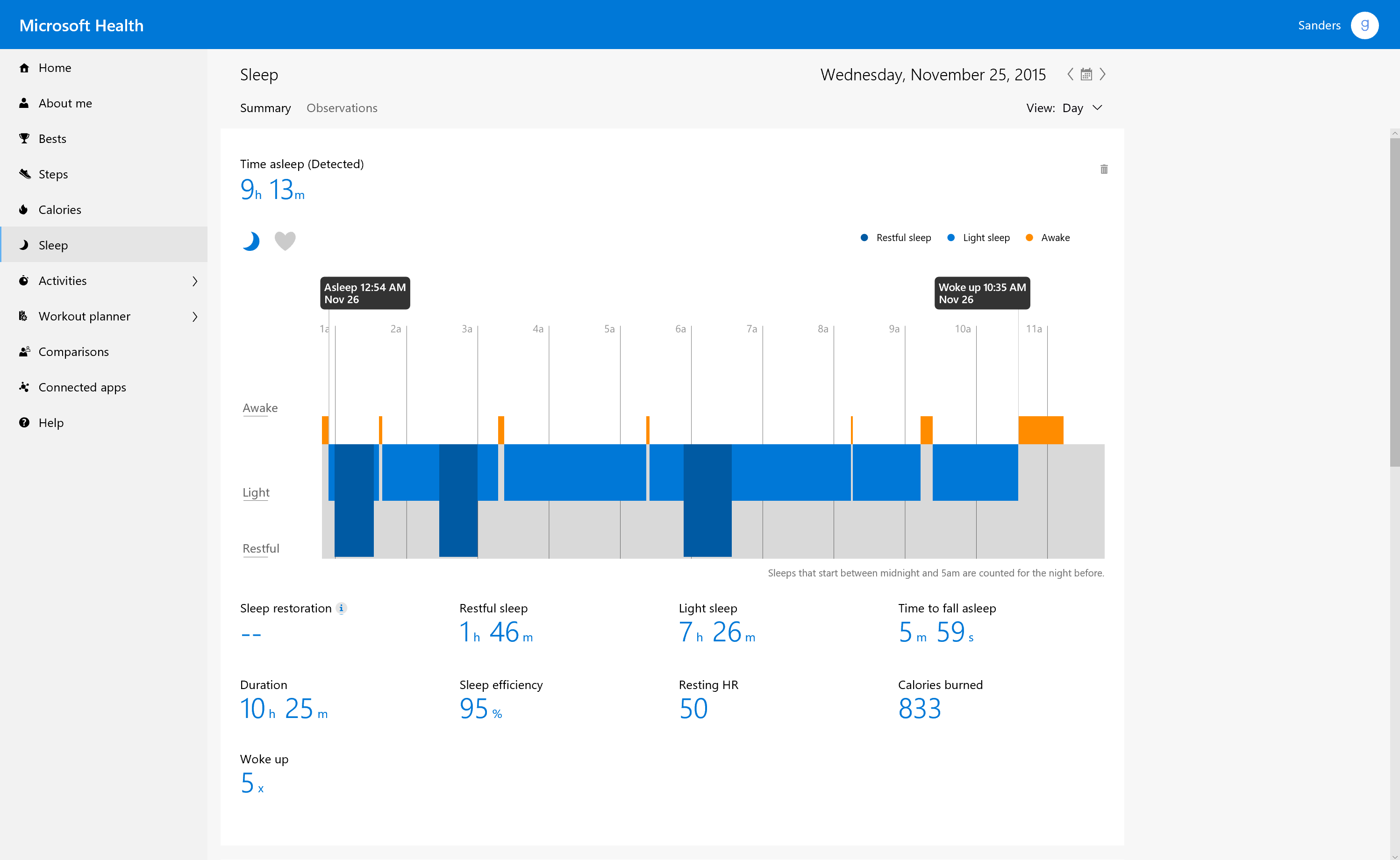 Microsoft Band sleep tracking dashboard